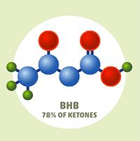bhb-ketones